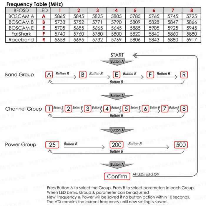 Frequency Chart Matek VTX-HV